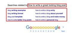 Google Blogging titles